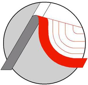 Ordine Architetti Lodi